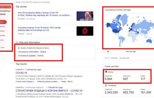 Google Search: Sve o koronavirusu u Srbiji na jednom mestu